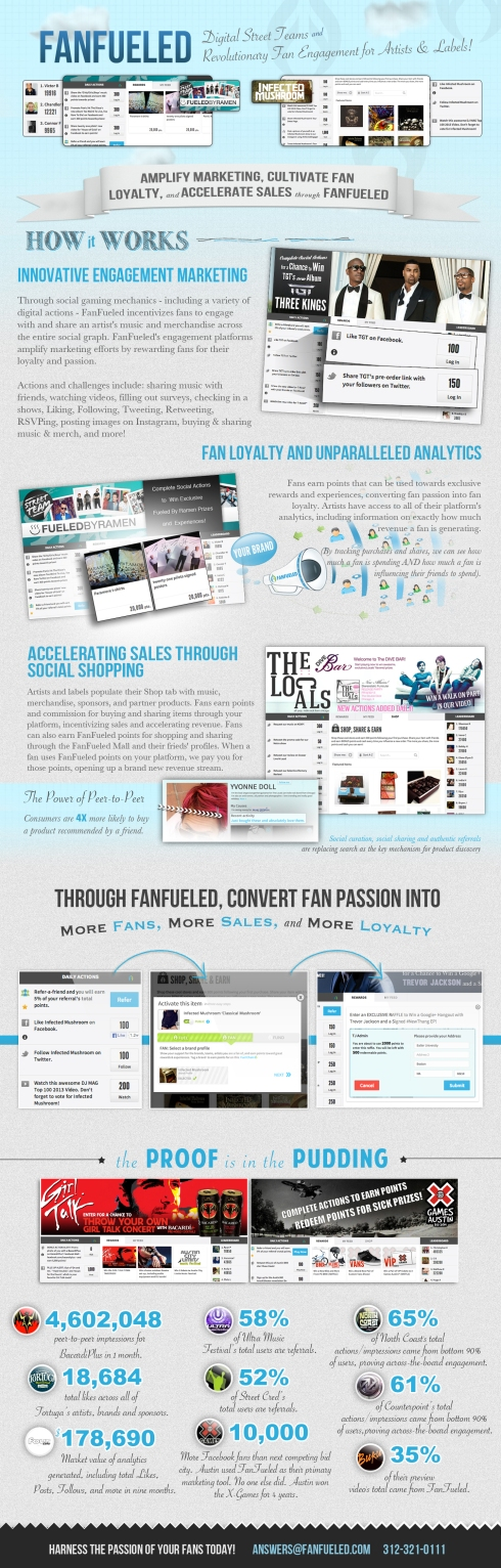 ONE PAGER_Artists and Labels
